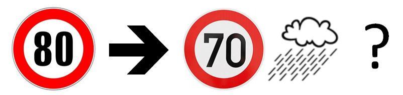 Flash Info : au 1er juillet la vitesse sera limitée à 80 km/h, et sous la pluie ?